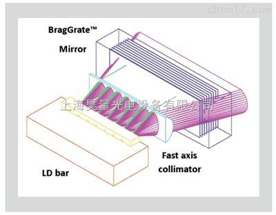 激光选模/波长锁定用体布拉格光栅