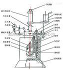 哈氏合金磁力反应釜