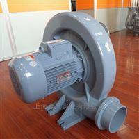 CX-1001.5KW中壓風機