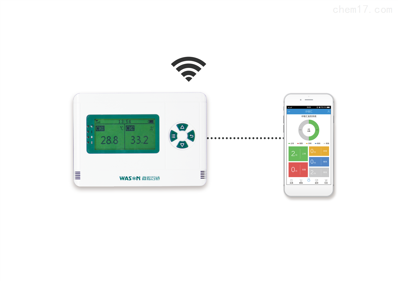 GPRS無線溫濕度采集器(內置傳感器)