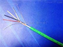 矿用铠装光缆