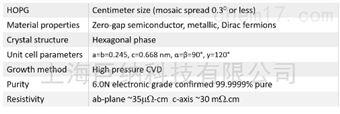 2D Semiconductor高定向热解石墨(美国)