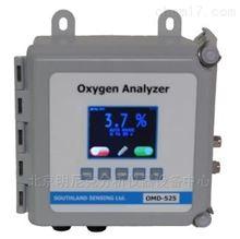 MOMD525型微量氧气分析仪