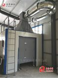建材及制品单体燃烧试验装置GB20284-2006