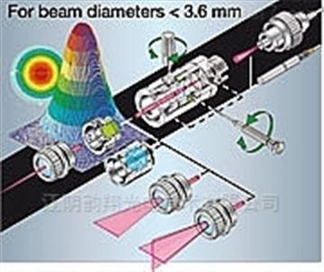 光纖準直器2