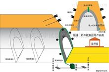 隧道監測系統