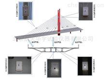 BJFT--3C桥梁及大型结构体长期监测系统