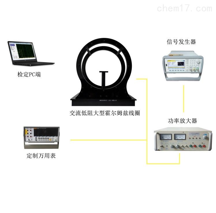 MCS-3-交流电磁场辐射标定系统