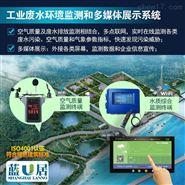 工业排放污染水质环境监测解决方案