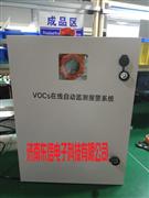 VOCs监测仪