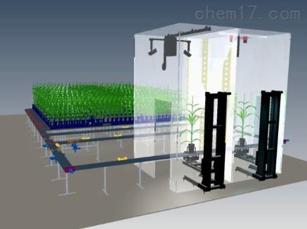 植物表型组学研究-表型成像技术