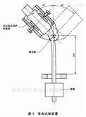 Sun-WQ充電樁電纜彎曲試驗機