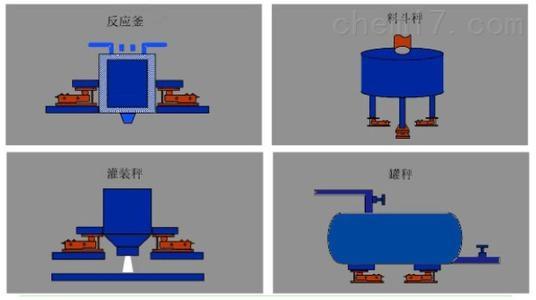 控制阀门反应釜称重模块生产厂家 料罐计量