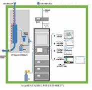 VOC检测在线连续监测仪