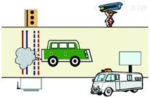 机动车尾气在线监测系统