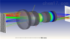 Zemax光學設計軟件2017
