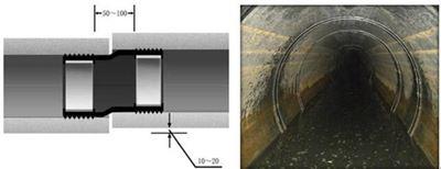 不鏽鋼套環局部內襯法管道非開挖修複技術