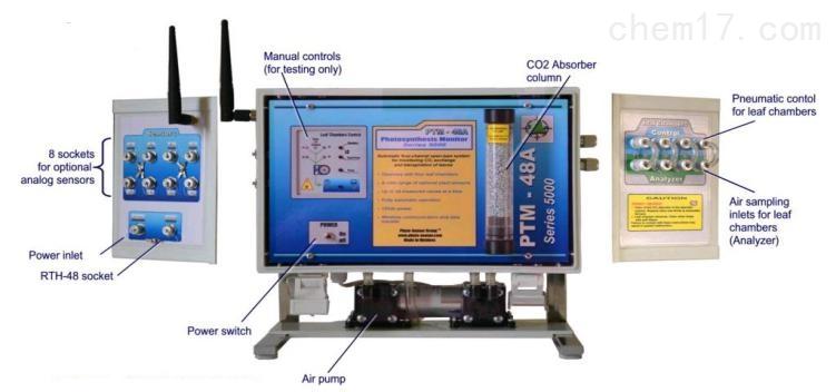 植物光合生理生态监测系统PTM-48A