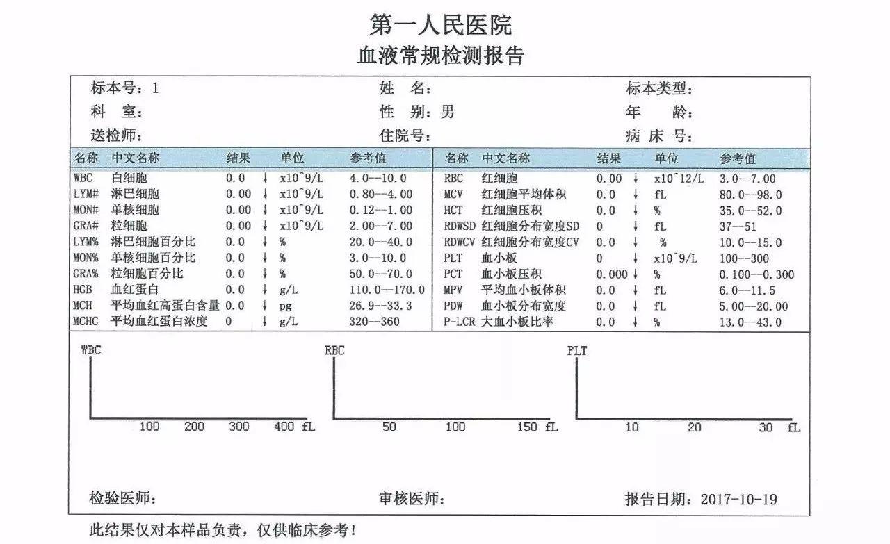 细菌性感冒与病毒性感冒的区别!_中国仪器性感wow7.32甲化工锁幻化的图片