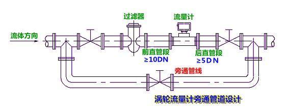 电路 电路图 电子 设计 素材 原理图 567_212