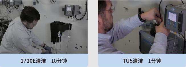 哈希TU5200实验室浊度仪