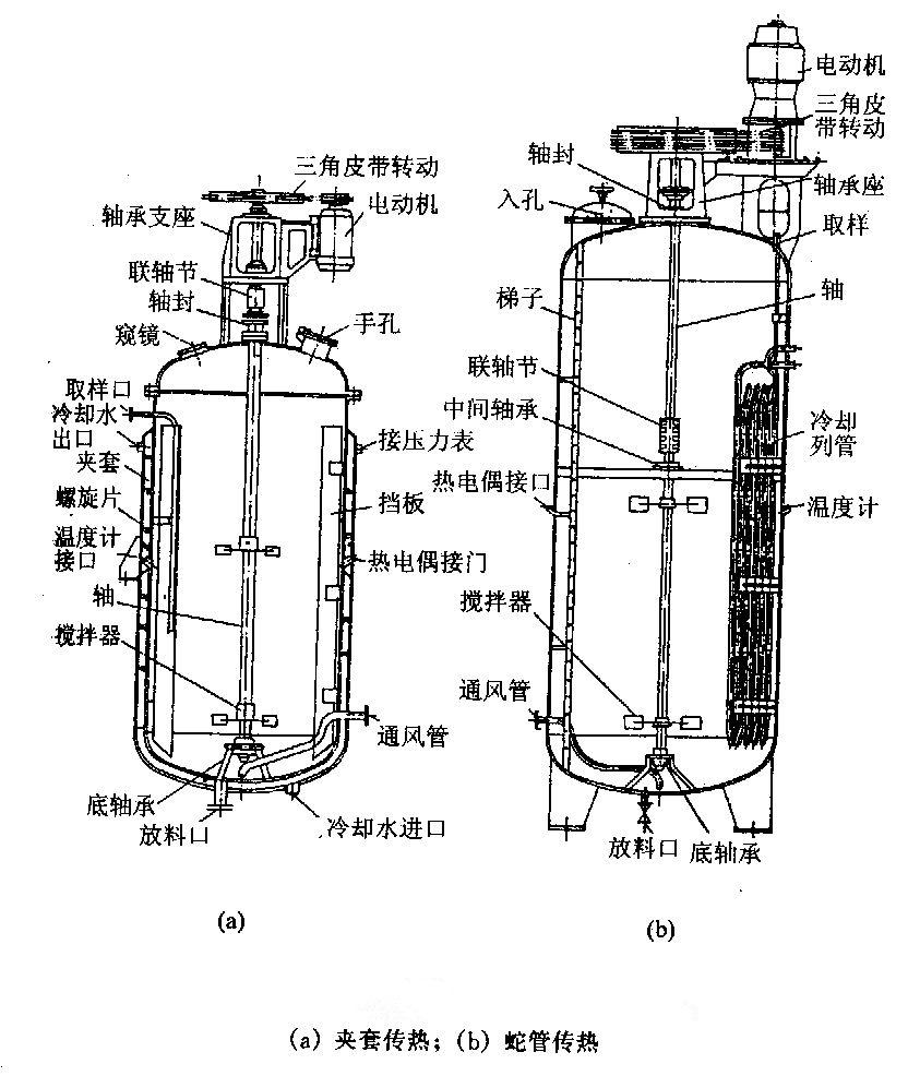 二手不锈钢发酵罐的结构图