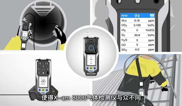 X-AM8000与众不同