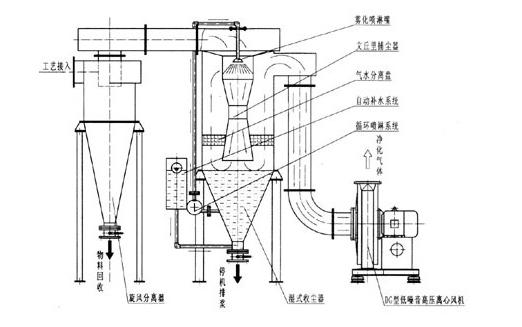 高压空气放电电路图