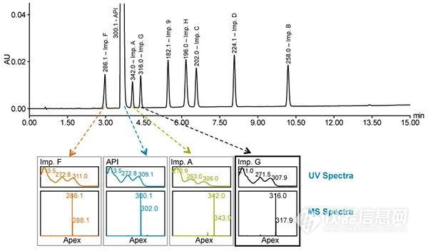 电路 电路图 电子 工程图 平面图 原理图 600_352