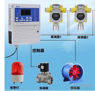 臭氧 检测原理:电化学式 检测范围:1-5ppm 响应时间:t90 60s 供电电源