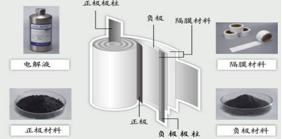 KHF-100卡氏加热炉顶空进样器升级后得到广大客户好评