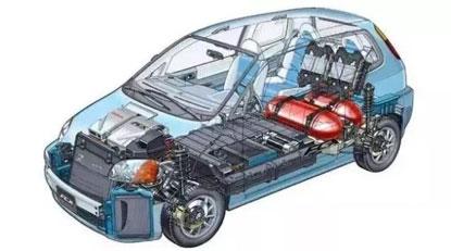 """汽车锂电池失效性测试的""""神器"""""""