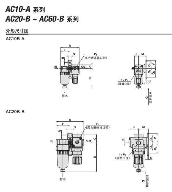 AC20B-AC60B-B系列空气组合元件:空气过滤器+减压阀 详细 追加定制规格 [New] 提高目视确认性和安全性 可操作性提高 因滤芯和杯体的一体化,更换滤芯时,可拿在手里轻松进行 减少维护空间 zui大消减46% 减压阀:设定压力0.05~0.85MPa、0.02~0.2MPa 可选择压力计 方形埋入式压力表、圆形压力表、电子压力开关 基本介绍 SMC空气过滤器(Air Filter)是指空气过滤装置,一般用于洁净车间,洁净厂房,实验室及洁净室,或者用于电子机械通信设备等的防尘。有初效