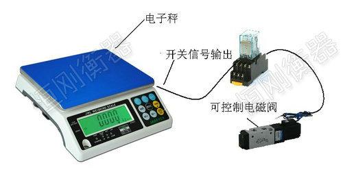 电磁阀电子桌秤