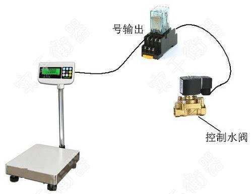 信号输出电子秤