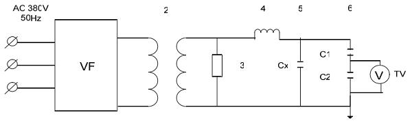变频式串联谐振交流耐压实验装置原理接线图