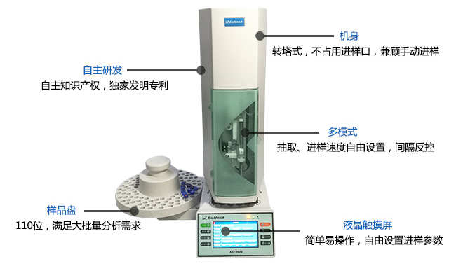 多功能液体自動進樣器