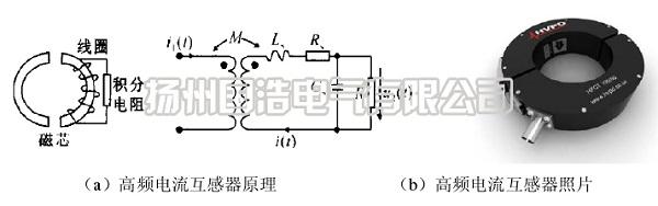 高频电流传感器原理