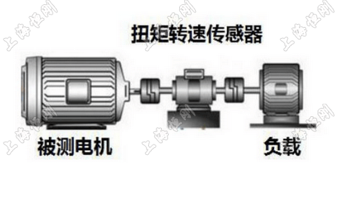 SGDN減速機扭矩檢測裝置圖片