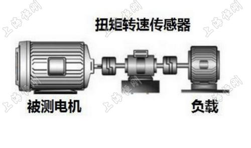微电机旋转扭矩测试仪图片
