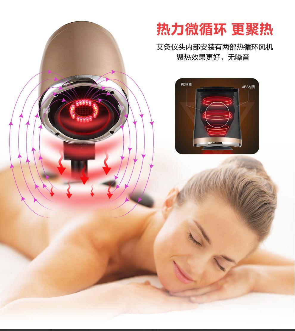 凌远 红光艾灸仪LY-AJ01治疗原理