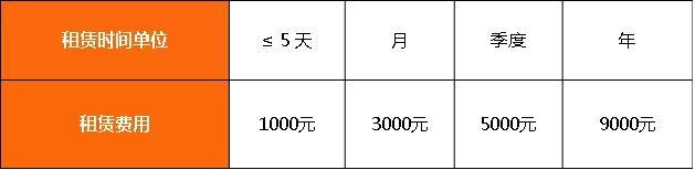 深圳迈瑞自动体外除颤仪AED BeneHeart D1租赁收费方案