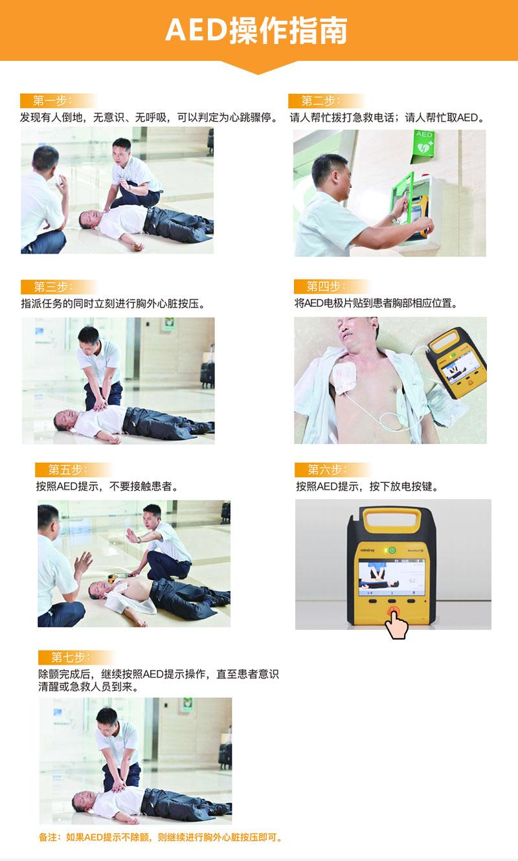深圳迈瑞自动体外除颤仪AED BeneHeart D1七步操作流程