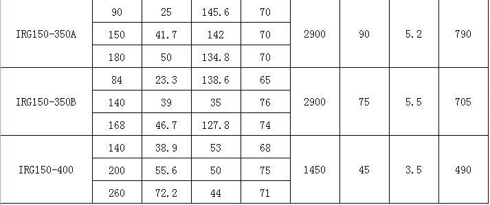 IRG热水离心泵参数表