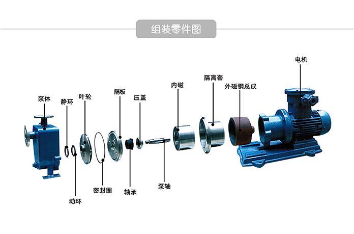 ZCQ自吸式磁力驱动泵组装零件图