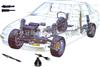汽车零部件检测专用设备