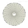 Dickson記錄紙Dickson圓盤走紙記錄儀記錄紙
